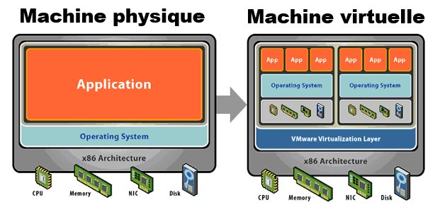 how to plan server virtualization